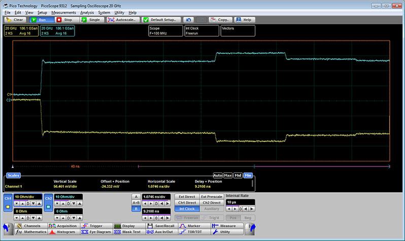 Exemple de mesure TDR différentielle PicoSampling Oscilloscopes RF