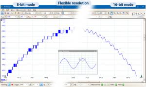 Résolution Variable FlexRes
