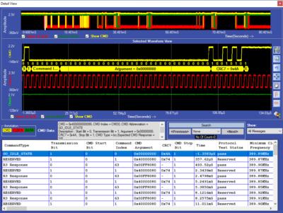 Prodigy : décodage protocole sur oscilloscope