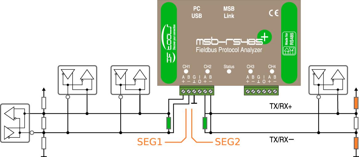 Analyse de segments avec MSB